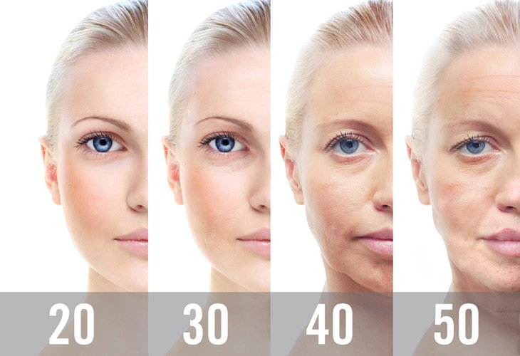 skin ages